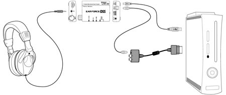 Turtle Beach P11 Wiring Diagram