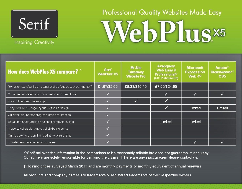 Facile collegare siti UK