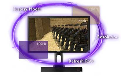 BenQ XL2411Z LED Gaming Monitor. Rate Optimization Manager