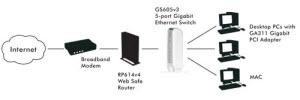GS605 Diagram