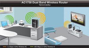 TEW-812DRU Networking Solution