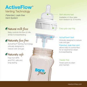 Benefits of ActiveFlow venting technology in Born Free Glass Bottles