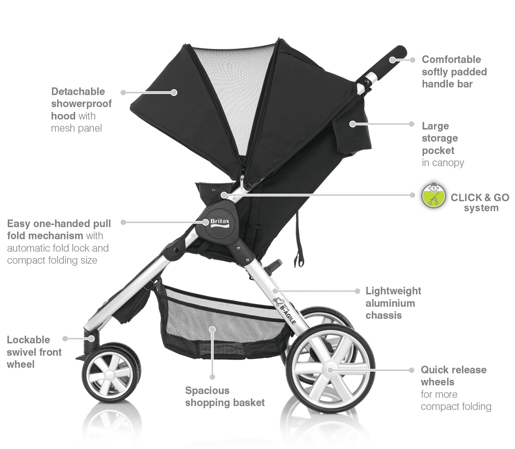 We have the B-safe carseat and b-agile stroller (LOVE the stroller!). Our lb newborn fits well in the carseat but the head support that came with the carseat caused the straps to fit badly.