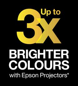 Digital Projector Colour Light Output (CLO)