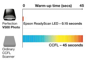 Epson ReadyScan