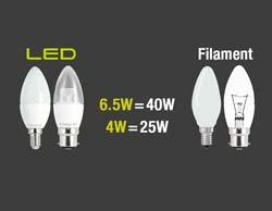 Integral LED Candle Bulbs