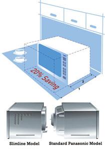 Panasonic Nn Ct579sslimline Combination Microwave Oven