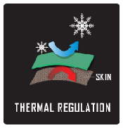 HAD Originals Thermal Regulation
