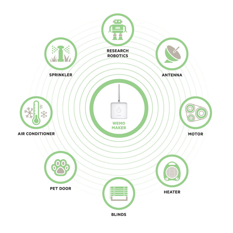 Belkin Wemo Maker Smart Home Module Control Your