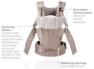 675fb538b04 Britax Baby Carrier (Navy)  Amazon.co.uk  Baby