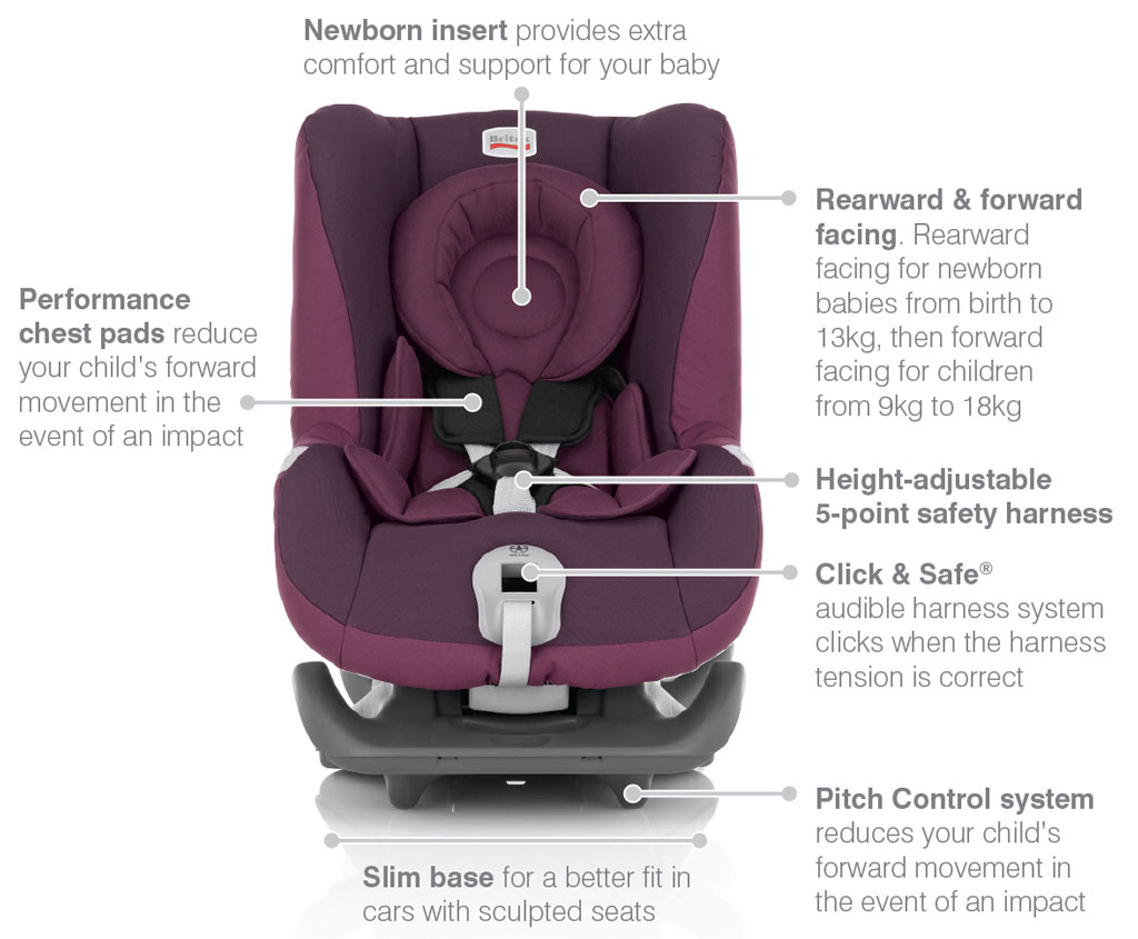 Britax First Class Plus Group 0 1 Car Seat Elena Amazoncouk Baby