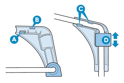 Assembly step 2