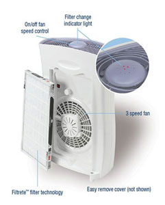 Image of the air purifier