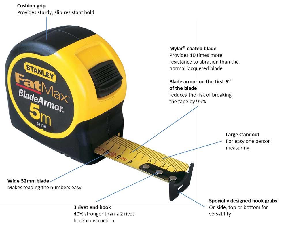 stanley 033720 fatmax tape 5m amazon uk diy & tools : tape measure diagram - findchart.co