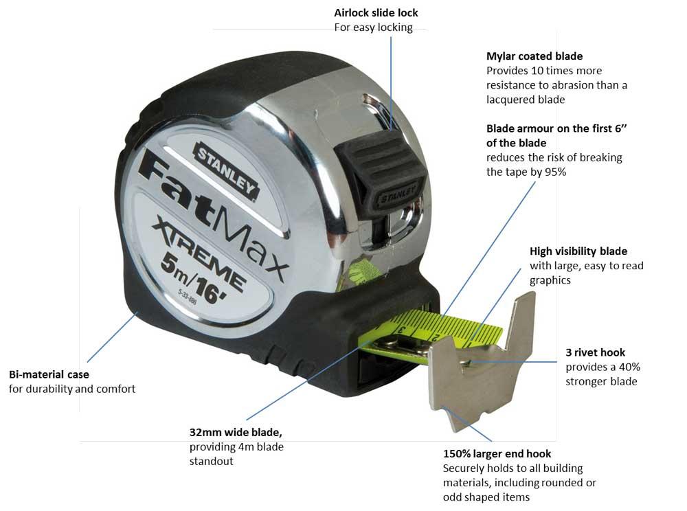 Stanley 533886 Fatmax 5m  16ft Tape Measure  Amazon Co Uk