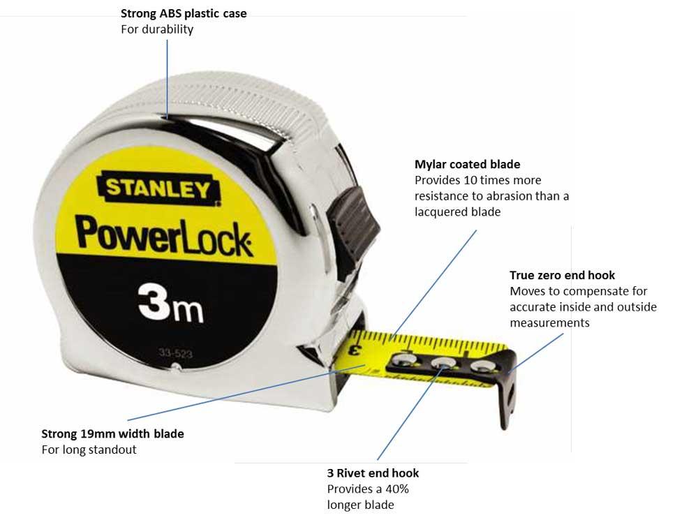 Diagram Of A Tape Measure