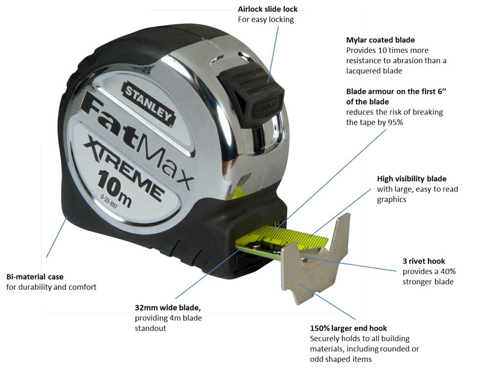 Admirable Stanley Tools 033897 Fatmax Tape Measure 10M Width 32Mm Amazon Co Wiring Digital Resources Dimetprontobusorg