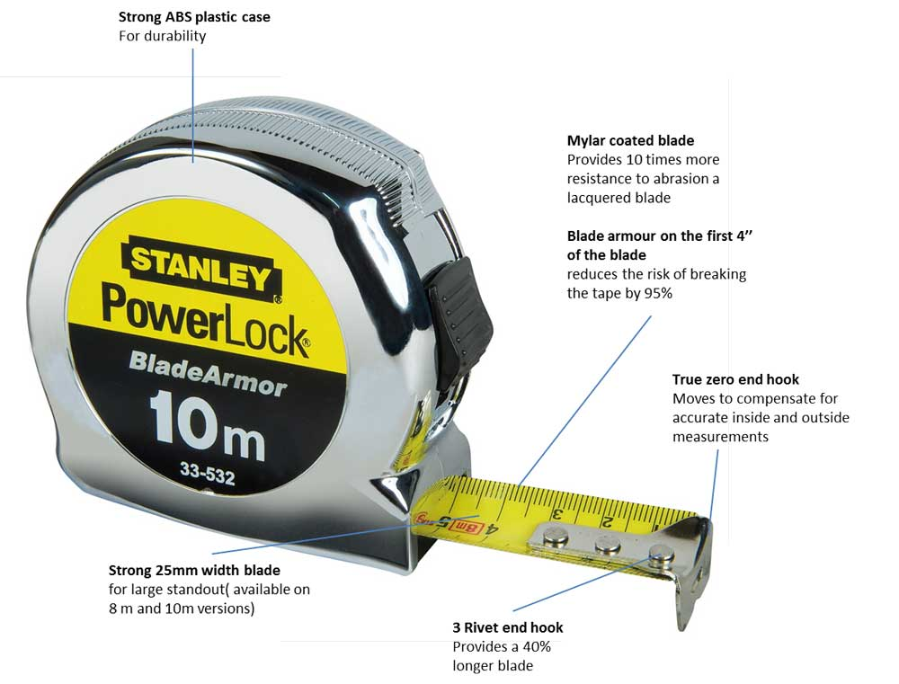Wondrous Stanley 0 33 532 10M Micro Powerlock Tape With Blade Armor Amazon Wiring Digital Resources Dimetprontobusorg