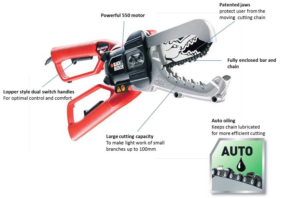 how to use a black and decker chainsaw