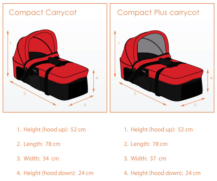 Baby Jogger Compact Carrycot Sand