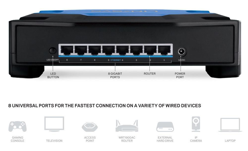Linksys SE4008 WRT Family 8 Port Gigabit Ethernet Switch: Amazon ...