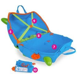 Features of the Trunki inside