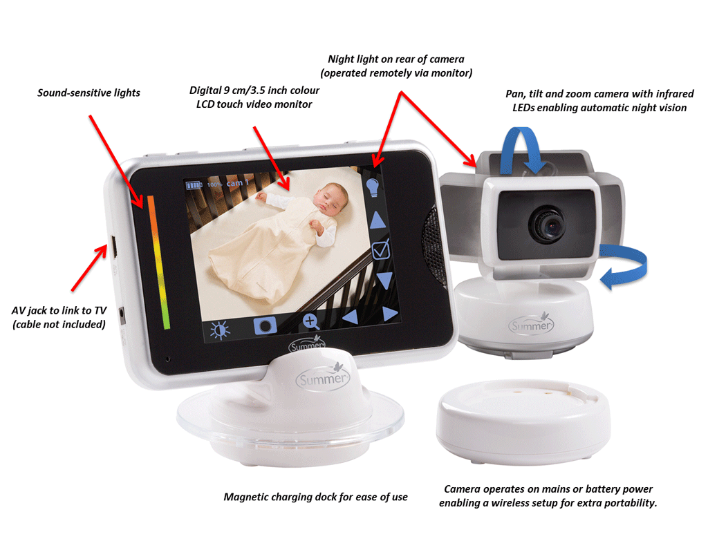 summer infant babytouch plus digital video monitor ebay. Black Bedroom Furniture Sets. Home Design Ideas