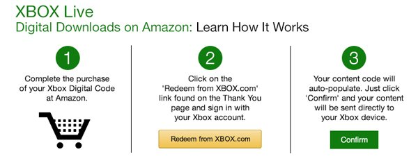 Xbox Live Redemption Instructions