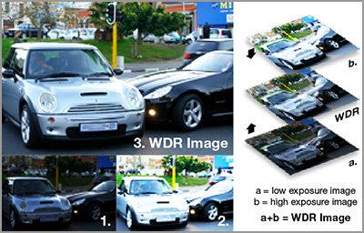 WDR: Wide Dynamic Range Bildaufnahme