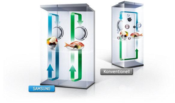 Aufbau Side By Side Kühlschrank : Samsung rs thcsp ef side by side a kwh jahr l