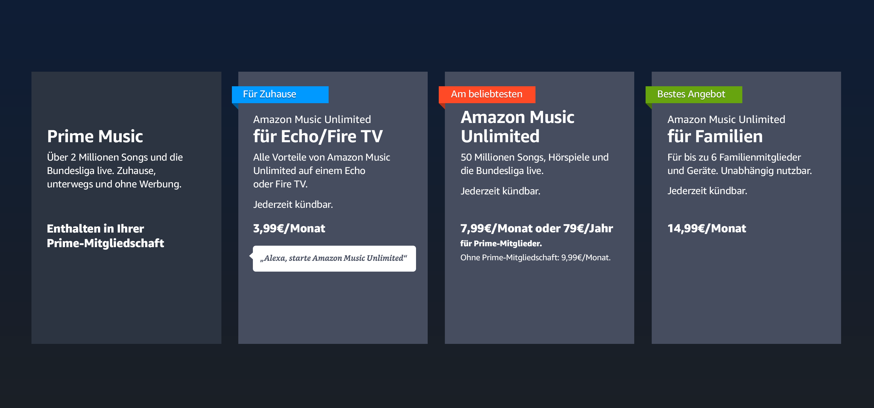 Amazon Music Unlimited Kosten