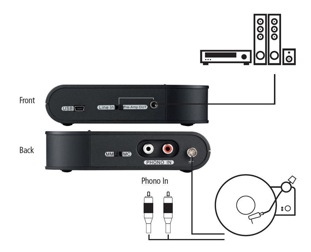 inakustik premium phono vorverst rker mit usb elektronik. Black Bedroom Furniture Sets. Home Design Ideas