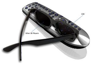 Tasten erkennbar mit 3D Brille