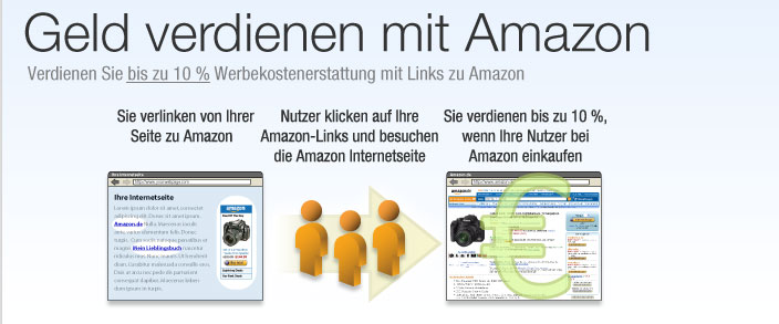 Amazon PartnerNet Homepage