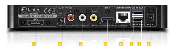 FANTEC 3DS4600