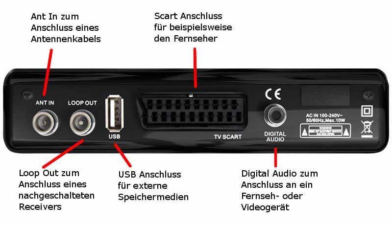 Smart Mx 52 Dvb T Receiver Pvr Ready Usb 20 Schwarz Amazonde