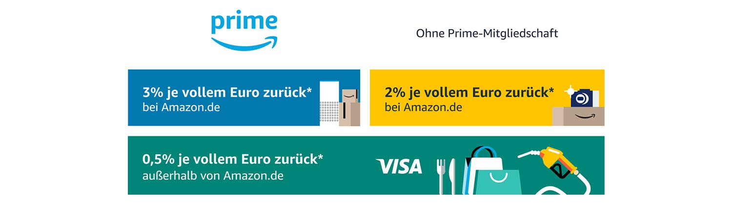 amazon visa karte punkte