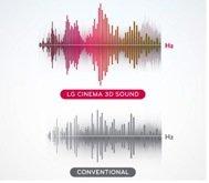 Abbildung 3D Sound Analyzer