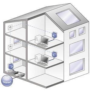 devolo microlink dlan duo netzwerkadapter blau computer zubeh r. Black Bedroom Furniture Sets. Home Design Ideas