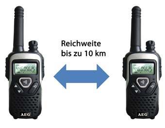 AEG VOXTEL R320 PMR-Funkgeräte inkl. Transportbox, Headset