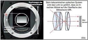 Ein offener Standard, der sowohl eine für die Digitalfotografie optimierte, präzise Bildqualität als auch kompakte Abmessungen bietet