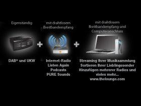Avanti Flow verwendet für drahtlose Verbindungen mit dem Internet dieselbe WiFi-Technologie wie tragbare Computer