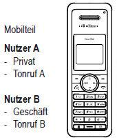 Sunexpress Düsseldorf Telefonnummer