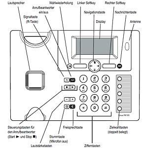 Deutsche Telekom Sinus PA103 Plus 1 Schnurlosestelefon