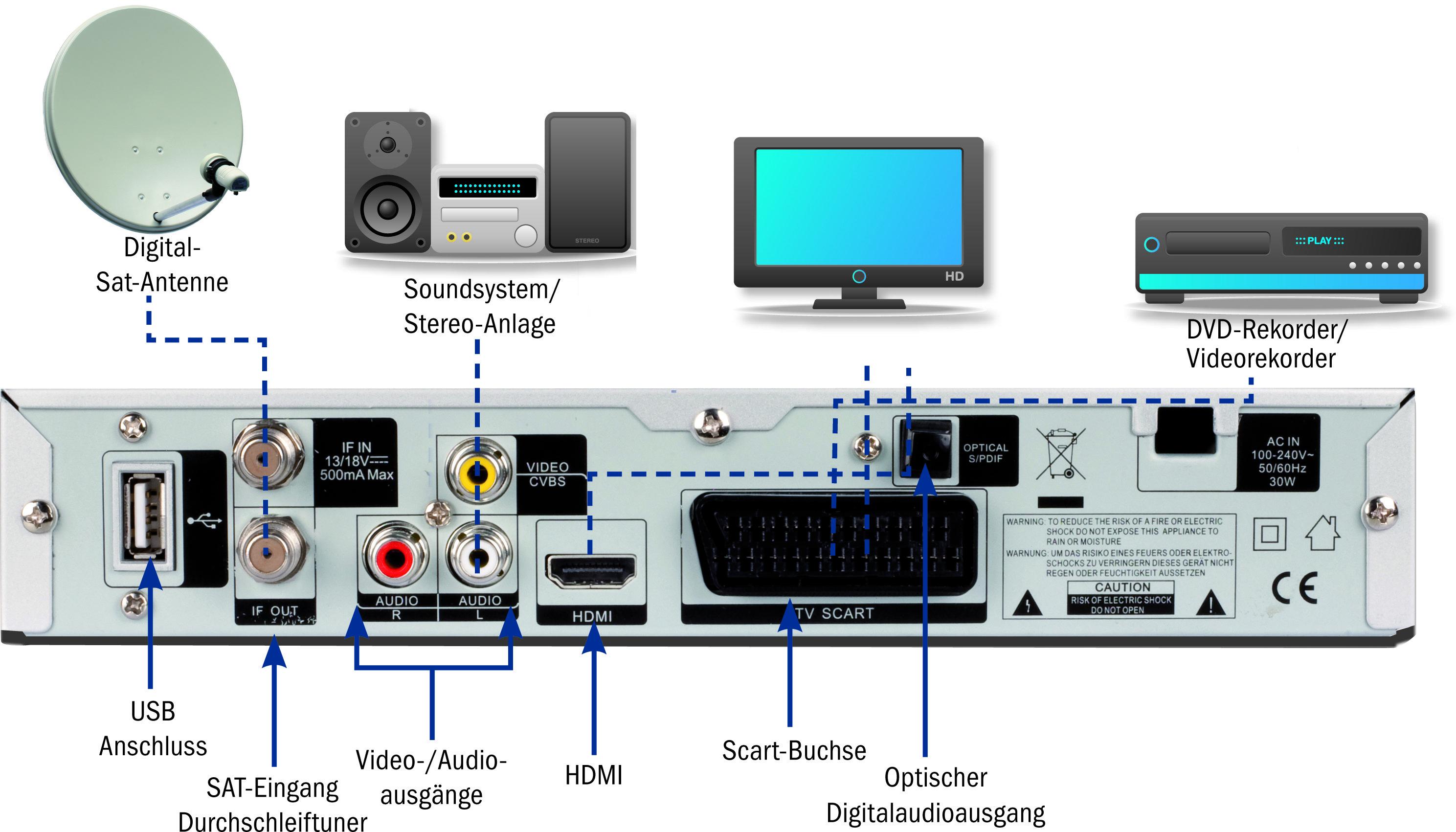 digitalbox imperial hd 2 basic digitaler hdtv sat receiver. Black Bedroom Furniture Sets. Home Design Ideas