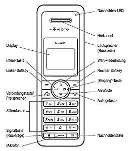 Deutsche Telekom T-Home Sinus PA302i plus 1: Amazon.de