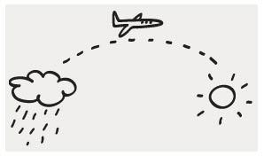 HTC Sense - Beispiel: Wetter und Uhr