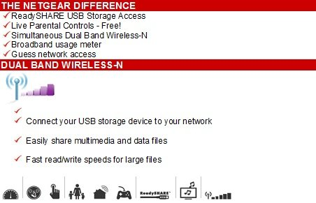 THE NETGEAR DIFFERENCE