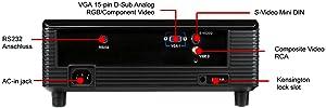 X1110 DLP Projektor - Anschlüsse