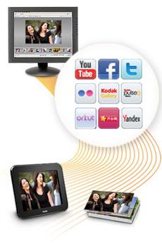 Kodak EasyShare Software
